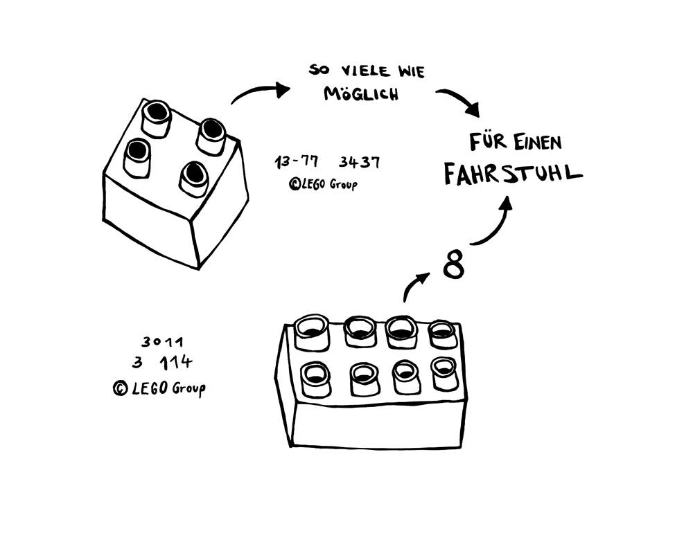 Duplo Zeichnung